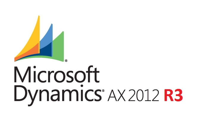 Top eCommerce platforms for Dynamics AX