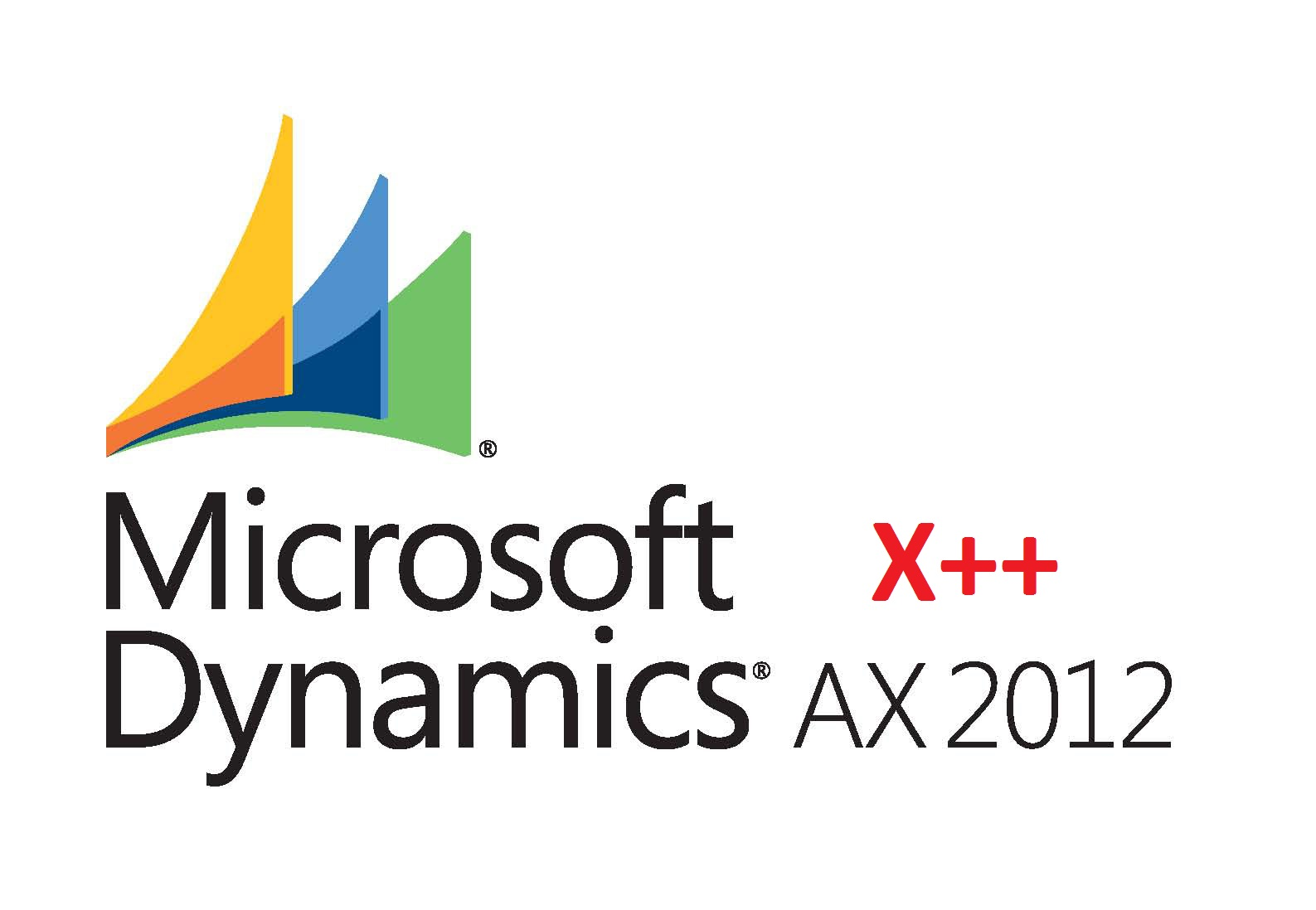 Role based security in Microsoft Dynamics AX 2012