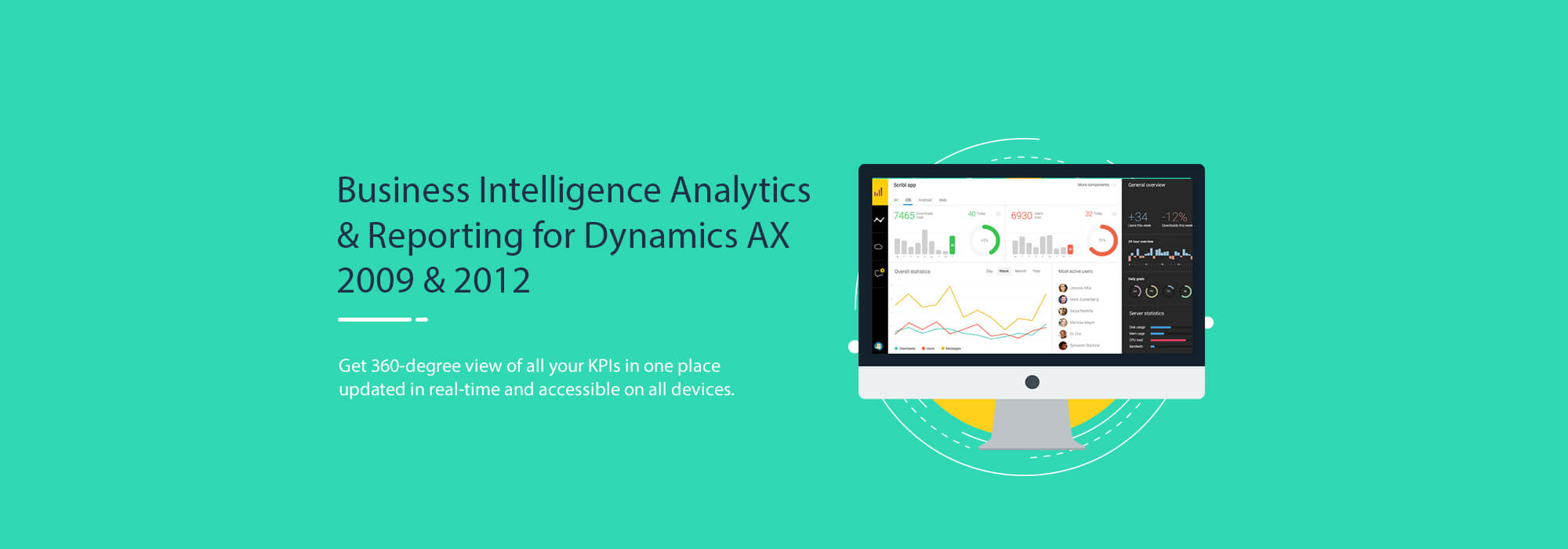 BI Analytics & Reporting for Dyn
